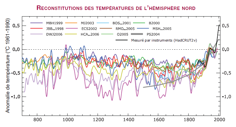 reconstitution-temperatures-h-nord